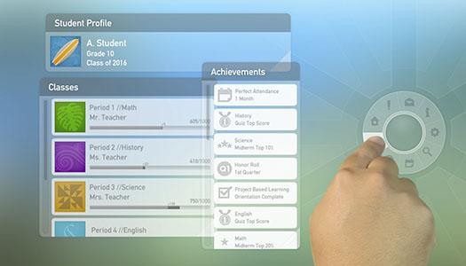 User Interface Design (UI)